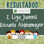 Resultados I Liga Juvenil Escuela 2020