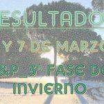 RESULTADOS 3ª PRUEBA FASE INVIERNO P&P_ALDEAMAYOR CUP_21´