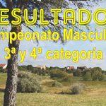 RESULTADOS CAMPEONATO FCyL MASCULINO 3ª Y 4ª CAT